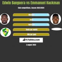 Edwin Banguera vs Emmanuel Hackman h2h player stats