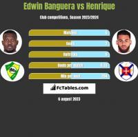Edwin Banguera vs Henrique h2h player stats