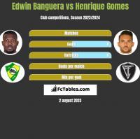 Edwin Banguera vs Henrique Gomes h2h player stats