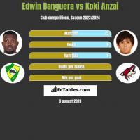 Edwin Banguera vs Koki Anzai h2h player stats