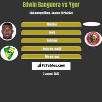 Edwin Banguera vs Ygor h2h player stats