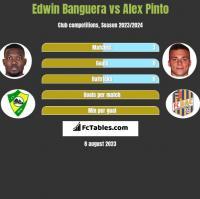 Edwin Banguera vs Alex Pinto h2h player stats
