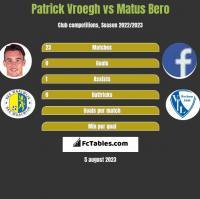 Patrick Vroegh vs Matus Bero h2h player stats