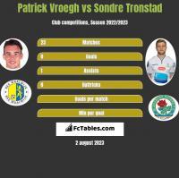 Patrick Vroegh vs Sondre Tronstad h2h player stats