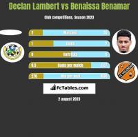 Declan Lambert vs Benaissa Benamar h2h player stats