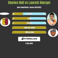 Charles Boli vs Laurent Abergel h2h player stats