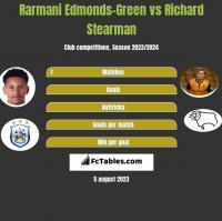Rarmani Edmonds-Green vs Richard Stearman h2h player stats