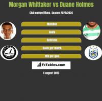 Morgan Whittaker vs Duane Holmes h2h player stats