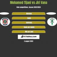 Mohamed Tijani vs Jiri Vana h2h player stats