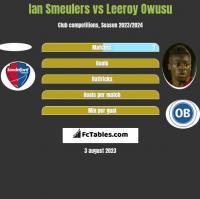Ian Smeulers vs Leeroy Owusu h2h player stats