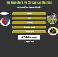 Ian Smeulers vs Sebastian Holmen h2h player stats