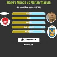 Hiang'a Mbock vs Florian Thauvin h2h player stats