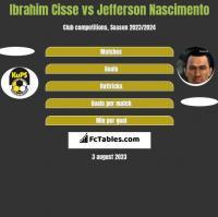 Ibrahim Cisse vs Jefferson Nascimento h2h player stats