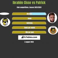 Ibrahim Cisse vs Patrick h2h player stats
