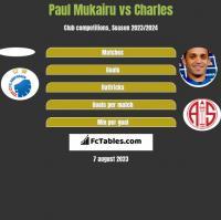 Paul Mukairu vs Charles h2h player stats
