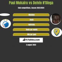 Paul Mukairu vs Delvin N'Dinga h2h player stats