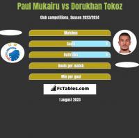 Paul Mukairu vs Dorukhan Tokoz h2h player stats