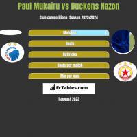 Paul Mukairu vs Duckens Nazon h2h player stats