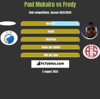 Paul Mukairu vs Fredy h2h player stats