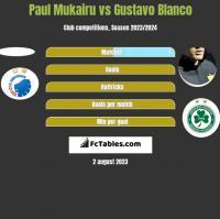 Paul Mukairu vs Gustavo Blanco h2h player stats
