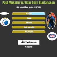 Paul Mukairu vs Vidar Oern Kjartansson h2h player stats