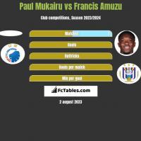 Paul Mukairu vs Francis Amuzu h2h player stats