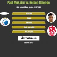 Paul Mukairu vs Nelson Balongo h2h player stats