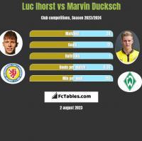 Luc Ihorst vs Marvin Ducksch h2h player stats