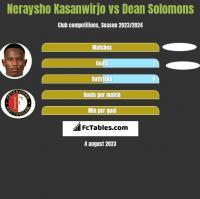 Neraysho Kasanwirjo vs Dean Solomons h2h player stats