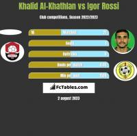 Khalid Al-Khathlan vs Igor Rossi h2h player stats