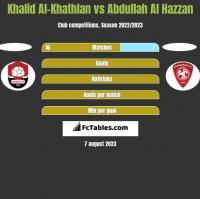 Khalid Al-Khathlan vs Abdullah Al Hazzan h2h player stats