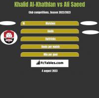 Khalid Al-Khathlan vs Ali Saeed h2h player stats