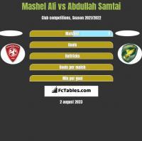 Mashel Ali vs Abdullah Samtai h2h player stats