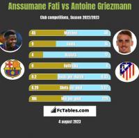 Anssumane Fati vs Antoine Griezmann h2h player stats
