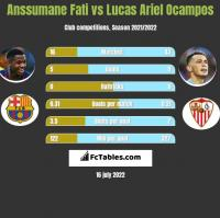 Anssumane Fati vs Lucas Ariel Ocampos h2h player stats