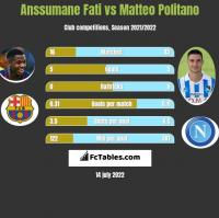 Anssumane Fati vs Matteo Politano h2h player stats