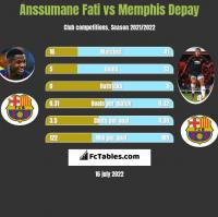 Anssumane Fati vs Memphis Depay h2h player stats