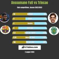 Anssumane Fati vs Trincao h2h player stats