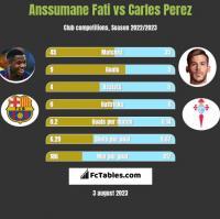 Anssumane Fati vs Carles Perez h2h player stats