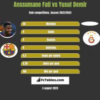 Anssumane Fati vs Yusuf Demir h2h player stats