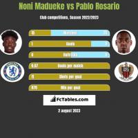 Noni Madueke vs Pablo Rosario h2h player stats