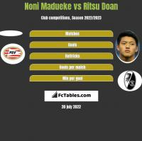 Noni Madueke vs Ritsu Doan h2h player stats