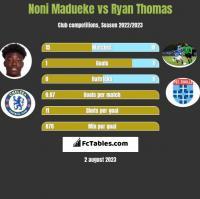 Noni Madueke vs Ryan Thomas h2h player stats
