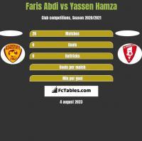 Faris Abdi vs Yassen Hamza h2h player stats