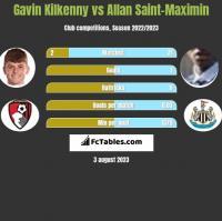 Gavin Kilkenny vs Allan Saint-Maximin h2h player stats