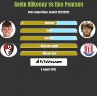 Gavin Kilkenny vs Ben Pearson h2h player stats