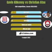 Gavin Kilkenny vs Christian Atsu h2h player stats