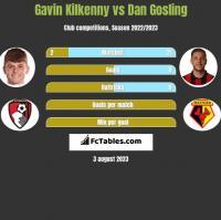 Gavin Kilkenny vs Dan Gosling h2h player stats