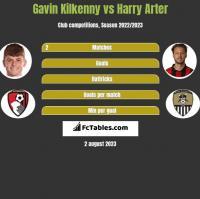 Gavin Kilkenny vs Harry Arter h2h player stats