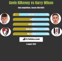 Gavin Kilkenny vs Harry Wilson h2h player stats